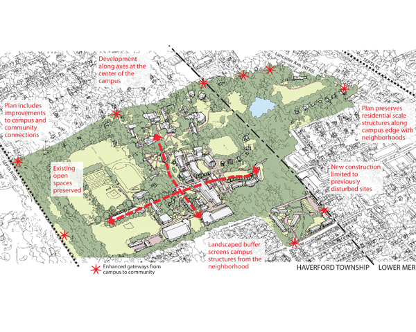 haverford-campus-master-plan-12