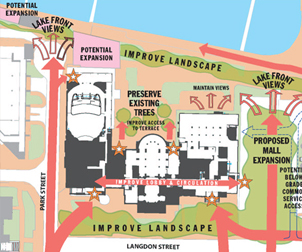 University of Wisconsin-Madison, Wisconsin Union, Facilities Master Plan